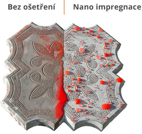 ungování nano impregnace