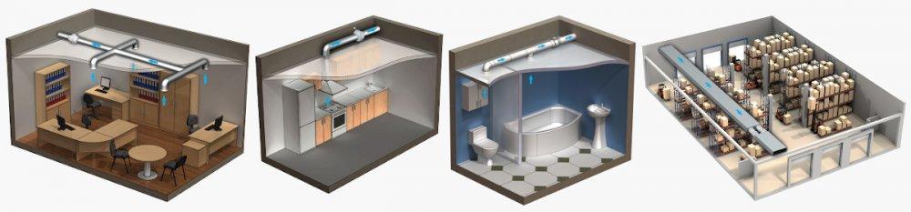 Systém ventilace